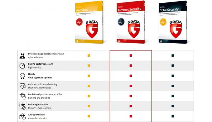 Newest Version Popular G Data Antivirus 2017 Computer Software 1 Device 24 Months
