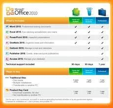 Ms Office 2010 Home And Business / Microsoft Office Home & Business 2010